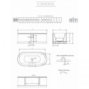 Måttuppgifter Canova fristående badkar