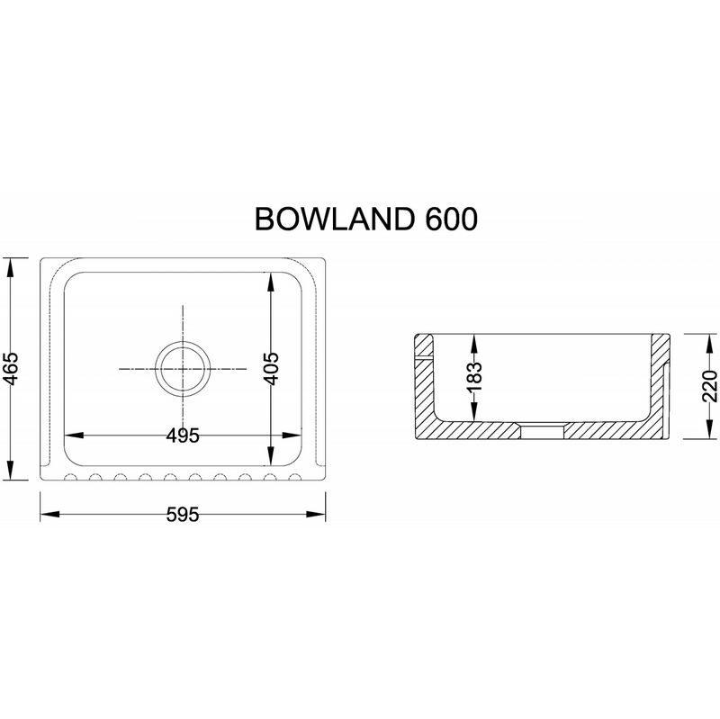 Måttuppgifter Bowland 600