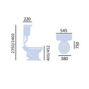 New Victoria högspolande toalett